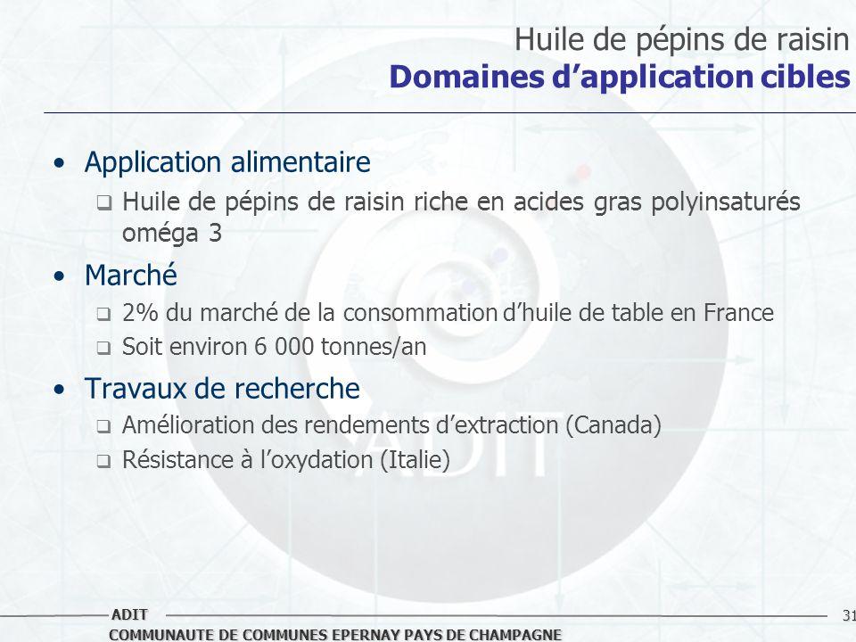 31 COMMUNAUTE DE COMMUNES EPERNAY PAYS DE CHAMPAGNE ADIT Huile de pépins de raisin Domaines dapplication cibles Application alimentaire Huile de pépin