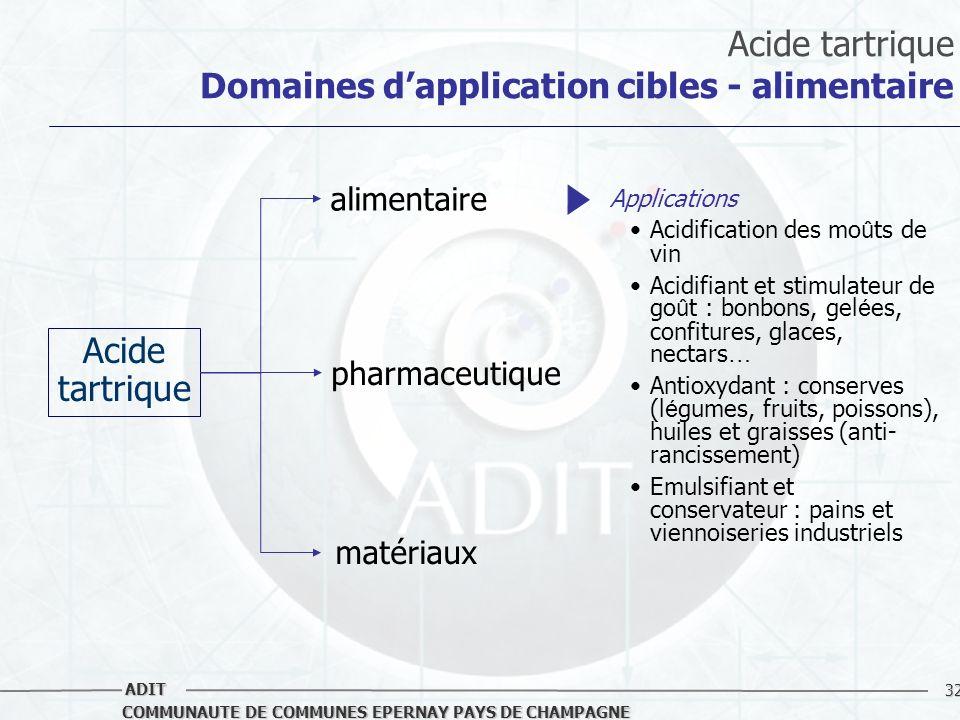32 COMMUNAUTE DE COMMUNES EPERNAY PAYS DE CHAMPAGNE ADIT Acide tartrique Domaines dapplication cibles - alimentaire Acide tartrique alimentaire pharma
