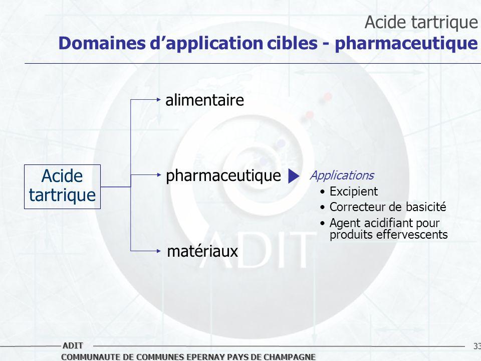 33 COMMUNAUTE DE COMMUNES EPERNAY PAYS DE CHAMPAGNE ADIT Acide tartrique Domaines dapplication cibles - pharmaceutique Acide tartrique alimentaire pha