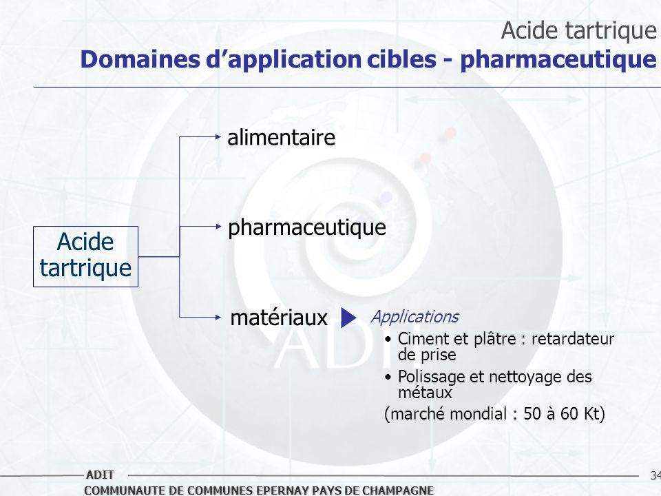 34 COMMUNAUTE DE COMMUNES EPERNAY PAYS DE CHAMPAGNE ADIT Acide tartrique Domaines dapplication cibles - pharmaceutique Acide tartrique alimentaire pha