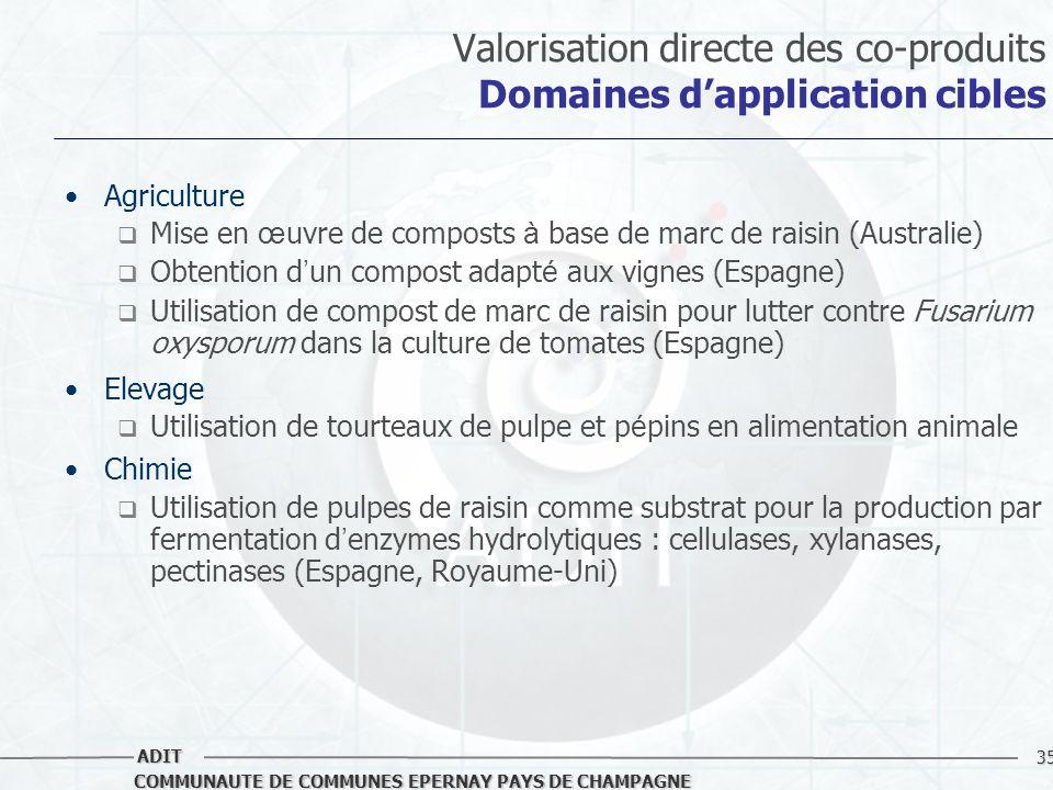35 COMMUNAUTE DE COMMUNES EPERNAY PAYS DE CHAMPAGNE ADIT Valorisation directe des co-produits Domaines dapplication cibles Agriculture Mise en œ uvre