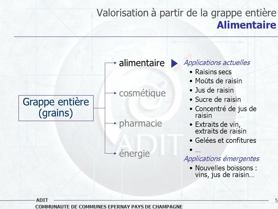 5 COMMUNAUTE DE COMMUNES EPERNAY PAYS DE CHAMPAGNE ADIT Valorisation à partir de la grappe entière Alimentaire Grappe entière (grains) alimentaire cos