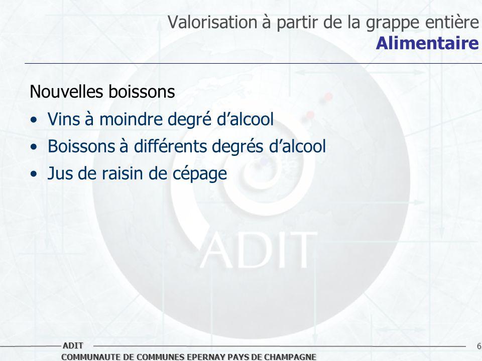 6 COMMUNAUTE DE COMMUNES EPERNAY PAYS DE CHAMPAGNE ADIT Valorisation à partir de la grappe entière Alimentaire Nouvelles boissons Vins à moindre degré