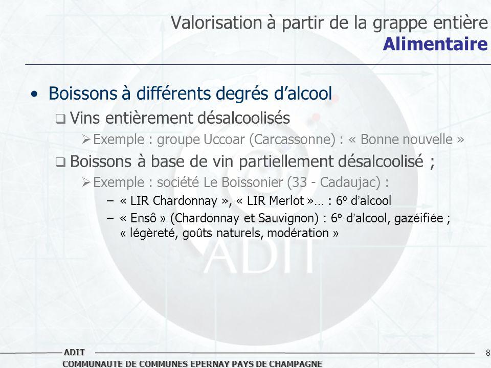 8 COMMUNAUTE DE COMMUNES EPERNAY PAYS DE CHAMPAGNE ADIT Valorisation à partir de la grappe entière Alimentaire Boissons à différents degrés dalcool Vi