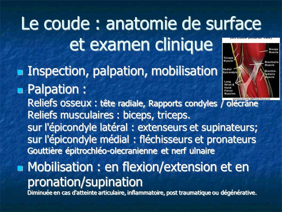 Le coude : anatomie de surface et examen clinique Inspection, palpation, mobilisation Inspection, palpation, mobilisation Palpation : Reliefs osseux :