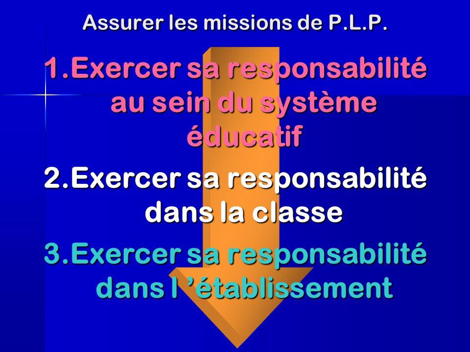 Assurer les missions de P.L.P. 1.Exercer sa responsabilité au sein du système éducatif 2.Exercer sa responsabilité dans la classe 3.Exercer sa respons