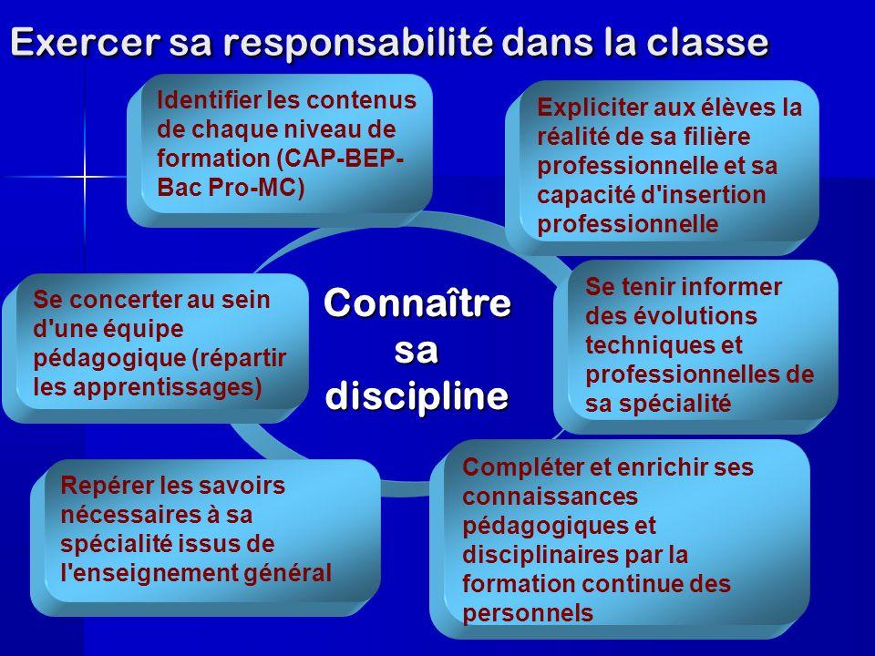 Connaître sa discipline Exercer sa responsabilité dans la classe Se tenir informer des évolutions techniques et professionnelles de sa spécialité Expl