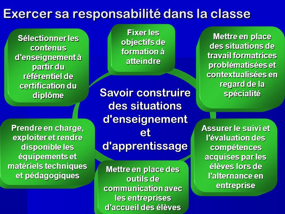 Savoir construire des situations d'enseignement et d'apprentissage Exercer sa responsabilité dans la classe Mettre en place des outils de communicatio