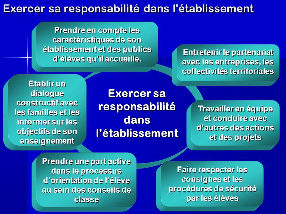 Exercer sa responsabilité dans l'établissement Prendre une part active dans le processus dorientation de lélève au sein des conseils de classe Travail