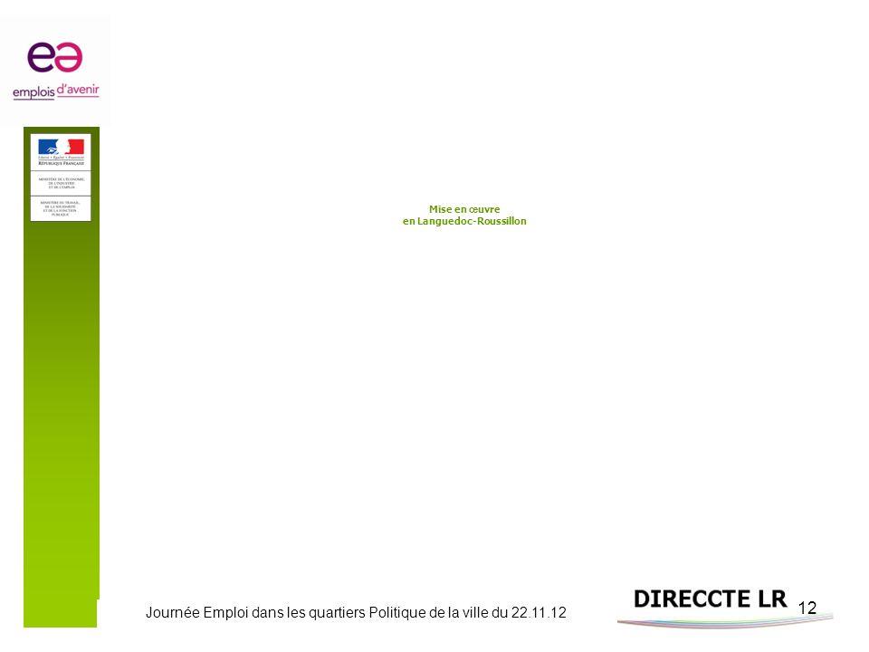 Journée Emploi dans les quartiers Politique de la ville du 22.11.12 12 Mise en œ uvre en Languedoc-Roussillon