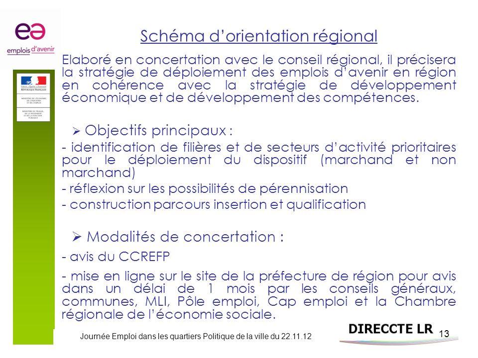 Journée Emploi dans les quartiers Politique de la ville du 22.11.12 13 Schéma dorientation régional Elaboré en concertation avec le conseil régional, il précisera la stratégie de déploiement des emplois davenir en région en cohérence avec la stratégie de développement économique et de développement des compétences.