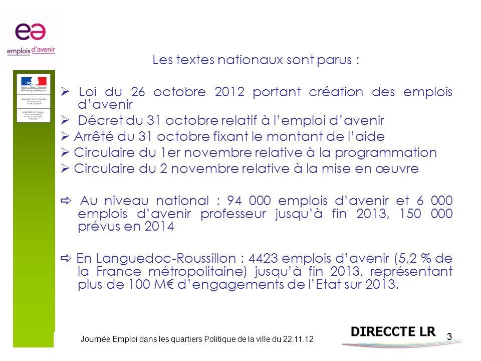 Journée Emploi dans les quartiers Politique de la ville du 22.11.12 3 Les textes nationaux sont parus : Loi du 26 octobre 2012 portant création des emplois davenir Décret du 31 octobre relatif à lemploi davenir Arrêté du 31 octobre fixant le montant de laide Circulaire du 1er novembre relative à la programmation Circulaire du 2 novembre relative à la mise en œuvre Au niveau national : 94 000 emplois davenir et 6 000 emplois davenir professeur jusquà fin 2013, 150 000 prévus en 2014 En Languedoc-Roussillon : 4423 emplois davenir (5,2 % de la France métropolitaine) jusquà fin 2013, représentant plus de 100 M dengagements de lEtat sur 2013.