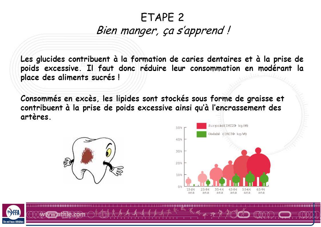 ETAPE 2 Bien manger, ça sapprend ! Les glucides contribuent à la formation de caries dentaires et à la prise de poids excessive. Il faut donc réduire