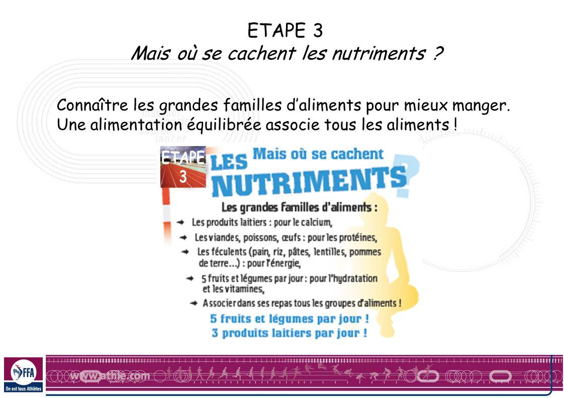 ETAPE 3 Mais où se cachent les nutriments ? Connaître les grandes familles daliments pour mieux manger. Une alimentation équilibrée associe tous les a