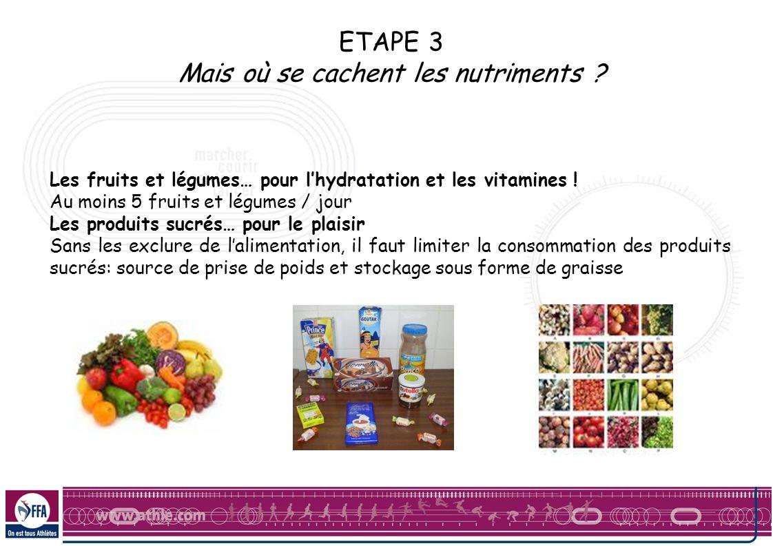 ETAPE 3 Mais où se cachent les nutriments ? Les fruits et légumes… pour lhydratation et les vitamines ! Au moins 5 fruits et légumes / jour Les produi