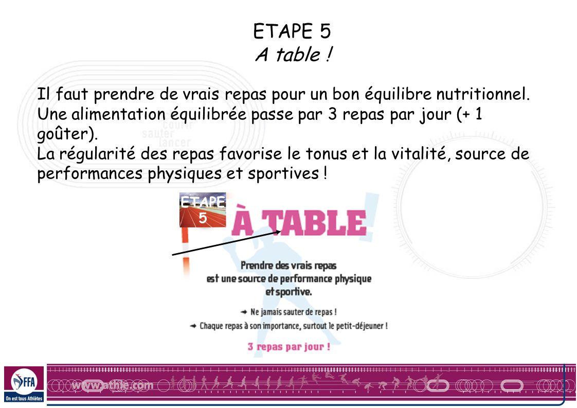 ETAPE 5 A table ! Il faut prendre de vrais repas pour un bon équilibre nutritionnel. Une alimentation équilibrée passe par 3 repas par jour (+ 1 goûte