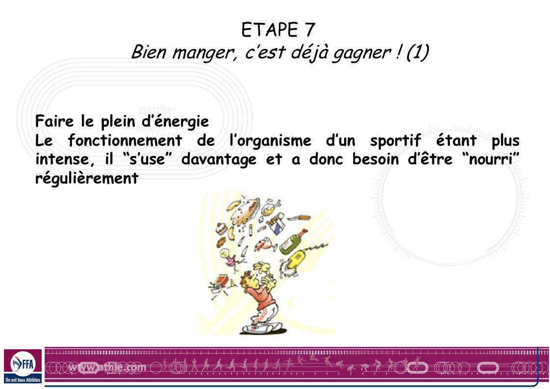 ETAPE 7 Bien manger, cest déjà gagner ! (1) Faire le plein dénergie Le fonctionnement de lorganisme dun sportif étant plus intense, il suse davantage