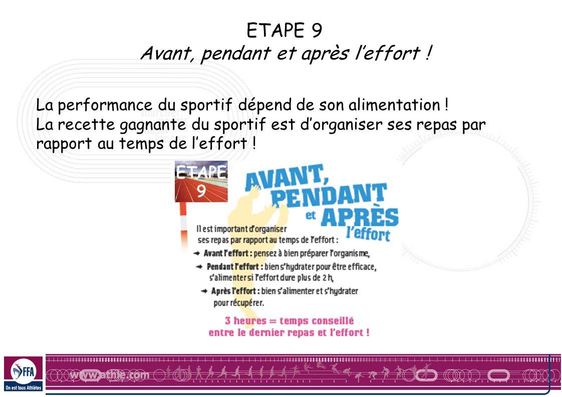 ETAPE 9 Avant, pendant et après leffort ! La performance du sportif dépend de son alimentation ! La recette gagnante du sportif est dorganiser ses rep