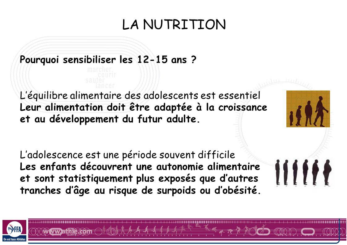 LA NUTRITION Pourquoi sensibiliser les 12-15 ans ? Léquilibre alimentaire des adolescents est essentiel Leur alimentation doit être adaptée à la crois
