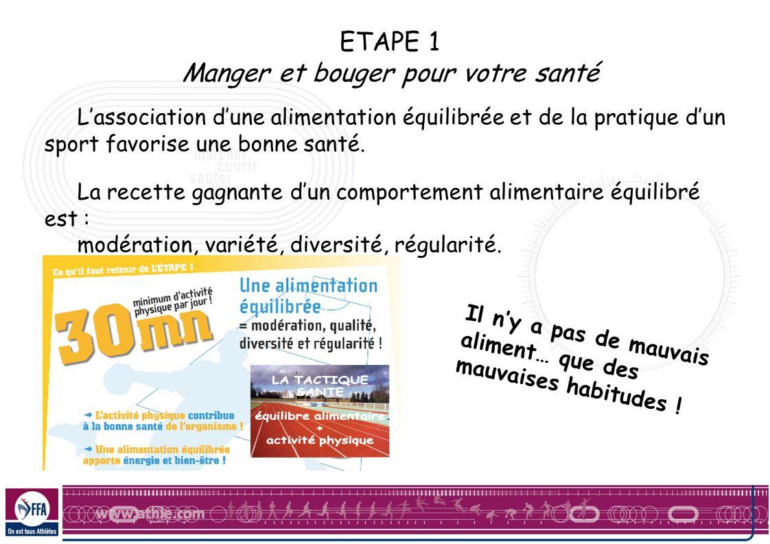 ETAPE 1 Manger et bouger pour votre santé Lassociation dune alimentation équilibrée et de la pratique dun sport favorise une bonne santé. La recette g