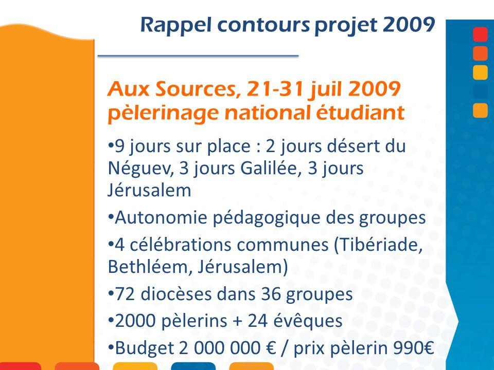 Aux Sources, 21-31 juil 2009 pèlerinage national étudiant Rappel contours projet 2009 9 jours sur place : 2 jours désert du Néguev, 3 jours Galilée, 3
