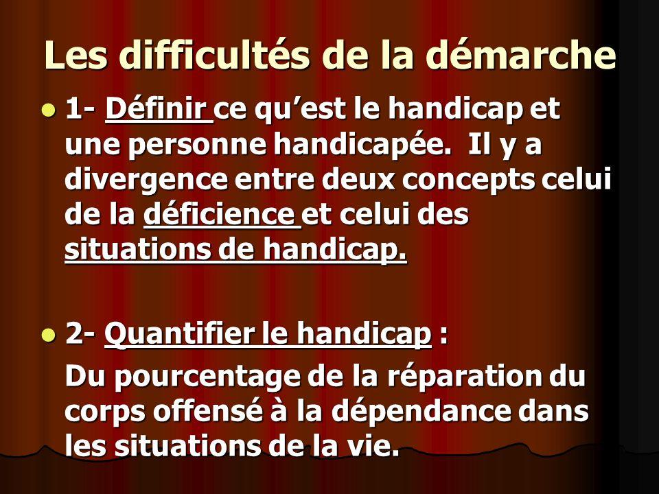 Les difficultés de la démarche 1- Définir ce quest le handicap et une personne handicapée. Il y a divergence entre deux concepts celui de la déficienc