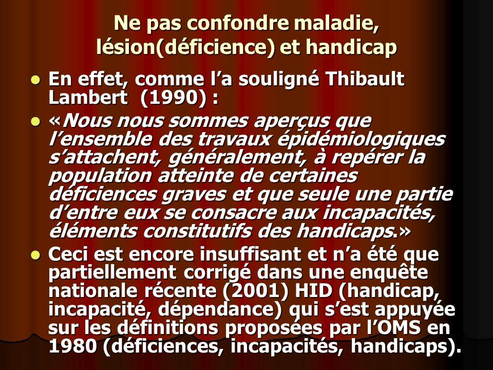 Ne pas confondre maladie, lésion(déficience) et handicap En effet, comme la souligné Thibault Lambert (1990) : En effet, comme la souligné Thibault La