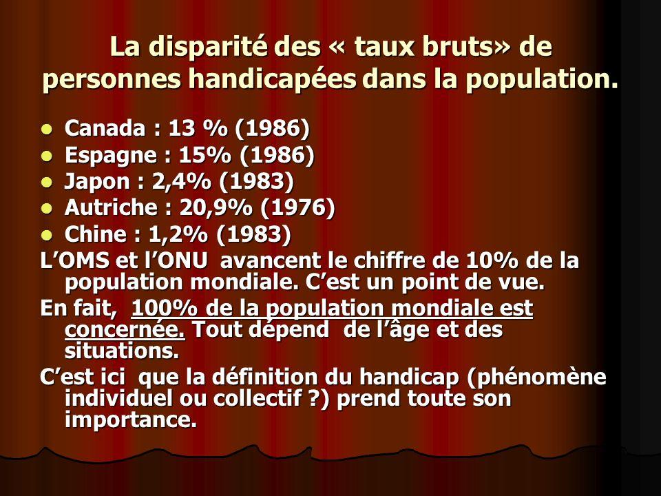 La disparité des « taux bruts» de personnes handicapées dans la population. Canada : 13 % (1986) Canada : 13 % (1986) Espagne : 15% (1986) Espagne : 1