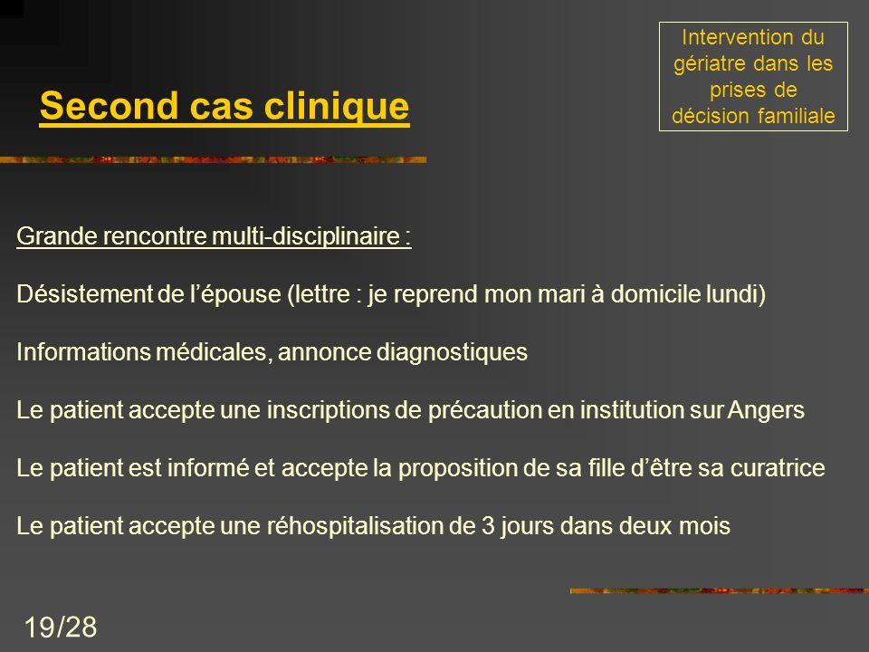 19 Second cas clinique Intervention du gériatre dans les prises de décision familiale Grande rencontre multi-disciplinaire : Désistement de lépouse (l