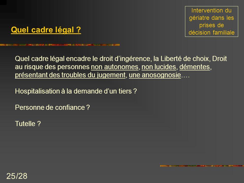 25 Quel cadre légal ? Intervention du gériatre dans les prises de décision familiale Quel cadre légal encadre le droit dingérence, la Liberté de choix
