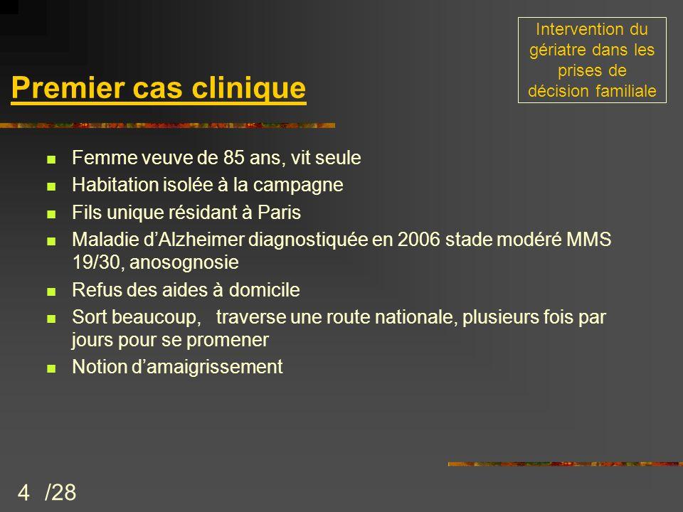 4 Premier cas clinique Femme veuve de 85 ans, vit seule Habitation isolée à la campagne Fils unique résidant à Paris Maladie dAlzheimer diagnostiquée