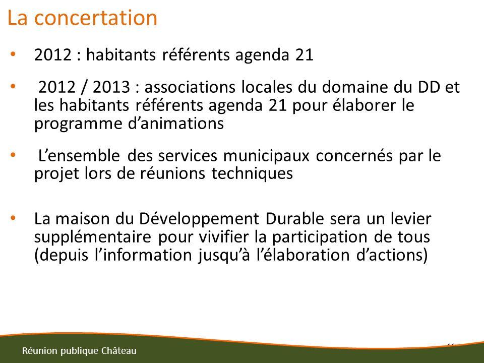 11 Réunion publique Château La concertation 2012 : habitants référents agenda 21 2012 / 2013 : associations locales du domaine du DD et les habitants