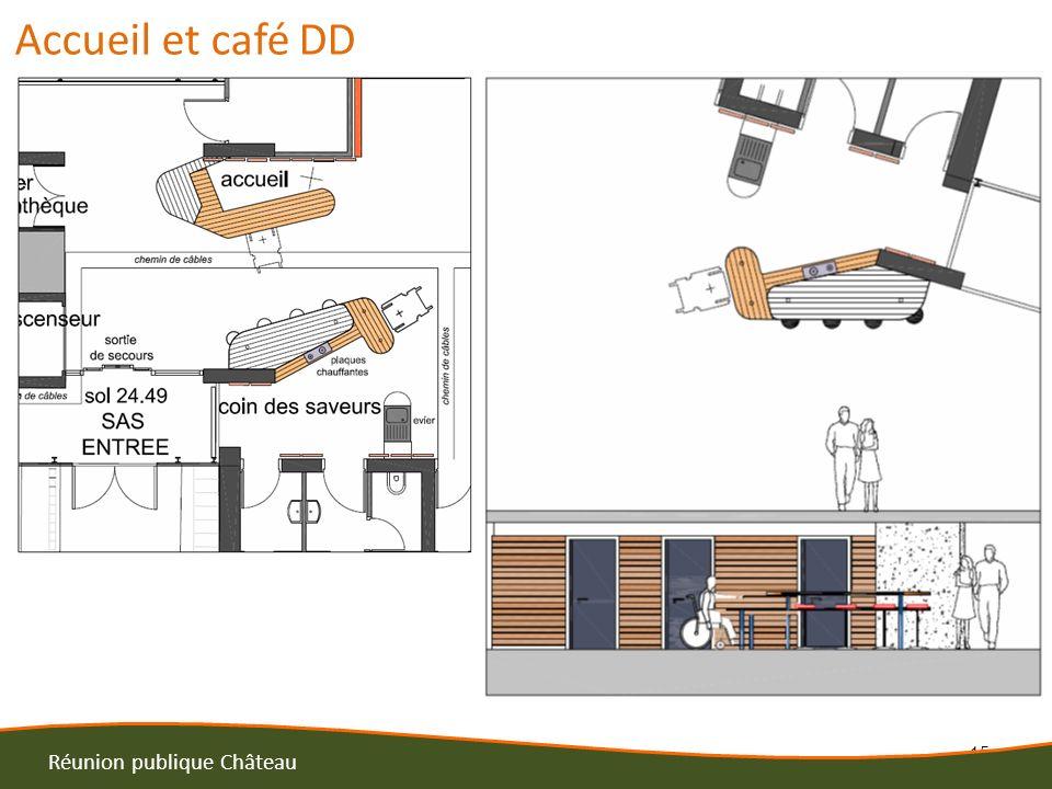 15 Réunion publique Château Accueil et café DD