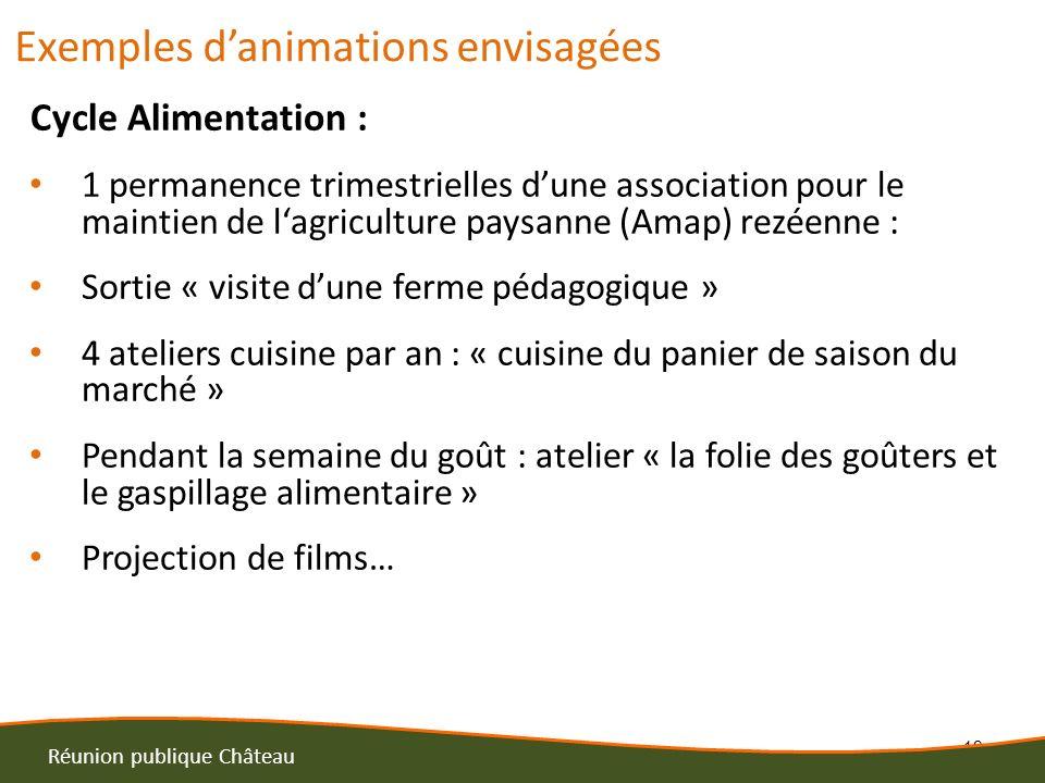18 Réunion publique Château Cycle Alimentation : 1 permanence trimestrielles dune association pour le maintien de lagriculture paysanne (Amap) rezéenn