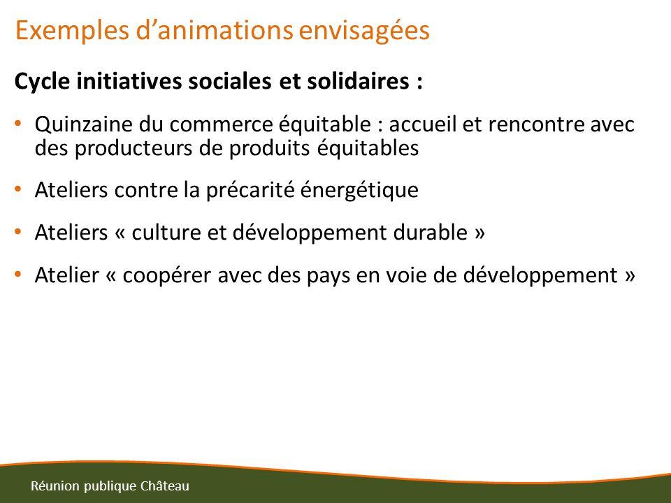 Cycle initiatives sociales et solidaires : Quinzaine du commerce équitable : accueil et rencontre avec des producteurs de produits équitables Ateliers