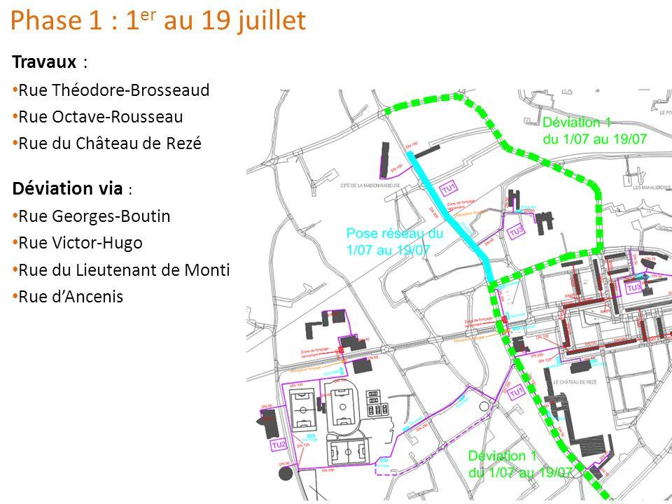 Travaux : Rue Théodore-Brosseaud Rue Octave-Rousseau Rue du Château de Rezé Déviation via : Rue Georges-Boutin Rue Victor-Hugo Rue du Lieutenant de Mo
