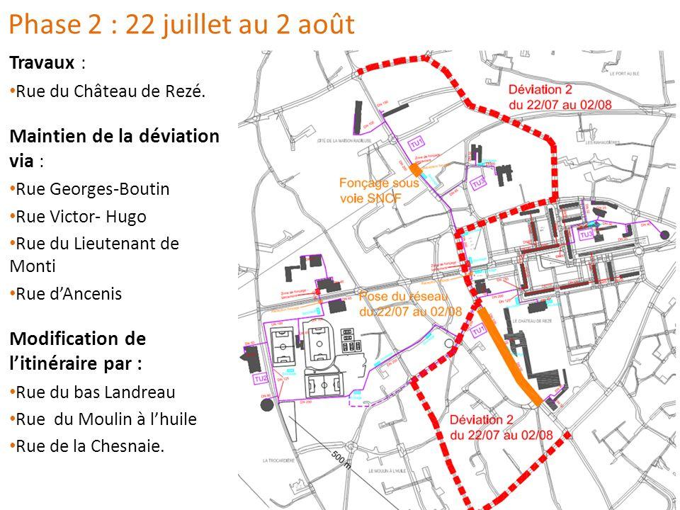 Travaux : Rue du Château de Rezé. Maintien de la déviation via : Rue Georges-Boutin Rue Victor- Hugo Rue du Lieutenant de Monti Rue dAncenis Modificat