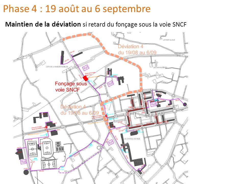 Maintien de la déviation si retard du fonçage sous la voie SNCF Phase 4 : 19 août au 6 septembre