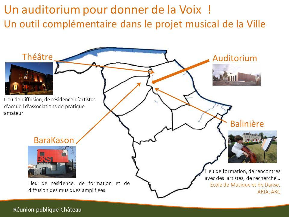 Un auditorium pour donner de la Voix ! Un outil complémentaire dans le projet musical de la Ville Théâtre BaraKason Balinière Auditorium Lieu de résid