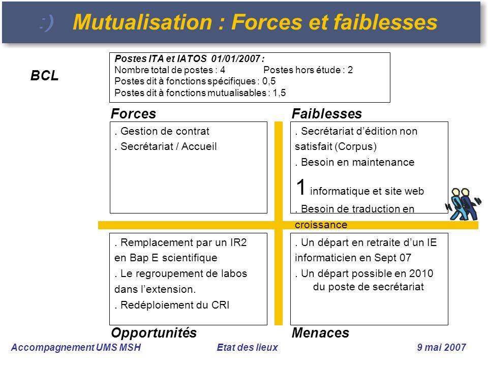 Accompagnement UMS MSH Etat des lieux 9 mai 2007 Postes ITA et IATOS 01/01/2007 : Nombre total de postes : 4 Postes hors étude : 2 Postes dit à fonctions spécifiques : 0,5 Postes dit à fonctions mutualisables : 1,5 Mutualisation : Forces et faiblesses.