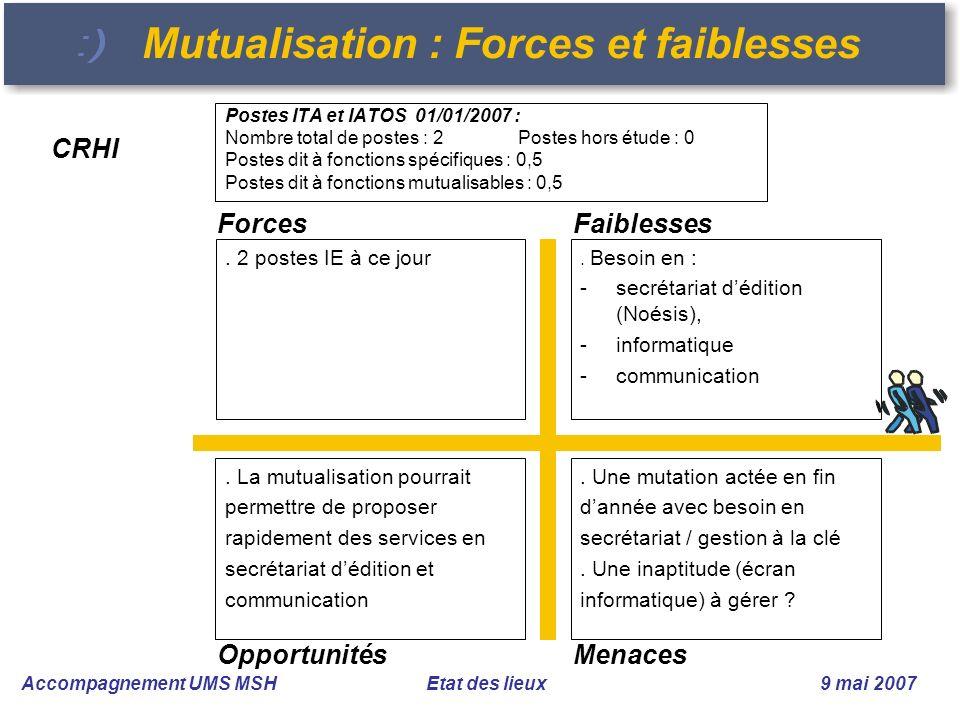 Accompagnement UMS MSH Etat des lieux 9 mai 2007 Postes ITA et IATOS 01/01/2007 : Nombre total de postes : 2 Postes hors étude : 0 Postes dit à fonctions spécifiques : 0,5 Postes dit à fonctions mutualisables : 0,5 Mutualisation : Forces et faiblesses.