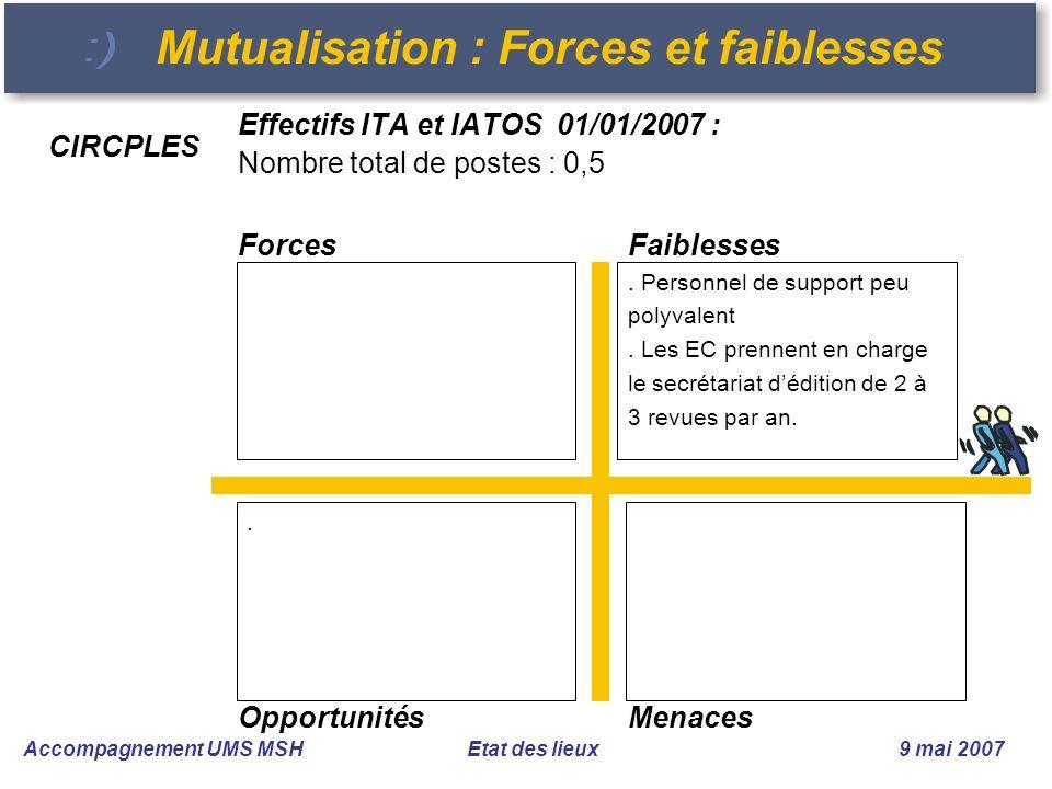 Accompagnement UMS MSH Etat des lieux 9 mai 2007 Mutualisation : Forces et faiblesses. Personnel de support peu polyvalent. Les EC prennent en charge