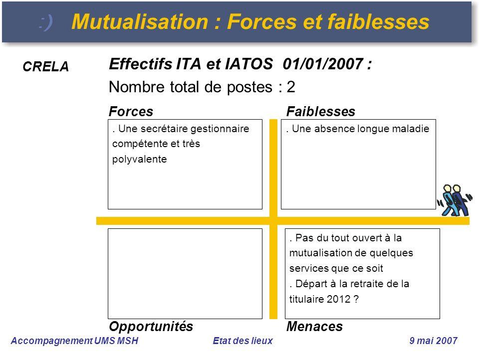 Accompagnement UMS MSH Etat des lieux 9 mai 2007 Mutualisation : Forces et faiblesses. Pas du tout ouvert à la mutualisation de quelques services que