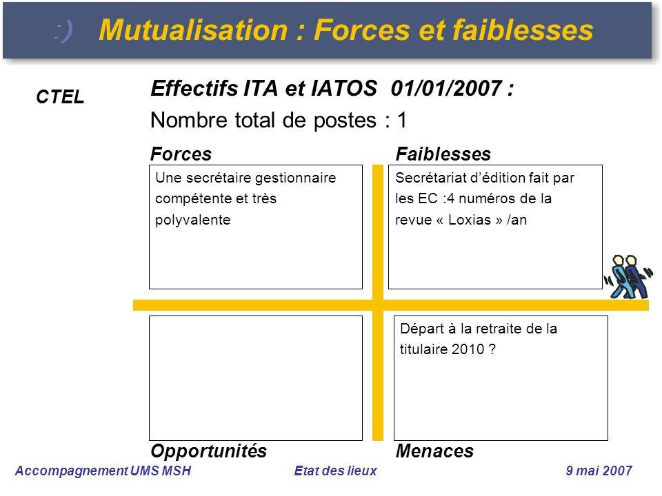 Accompagnement UMS MSH Etat des lieux 9 mai 2007 Mutualisation : Forces et faiblesses Départ à la retraite de la titulaire 2010 ? Secrétariat dédition