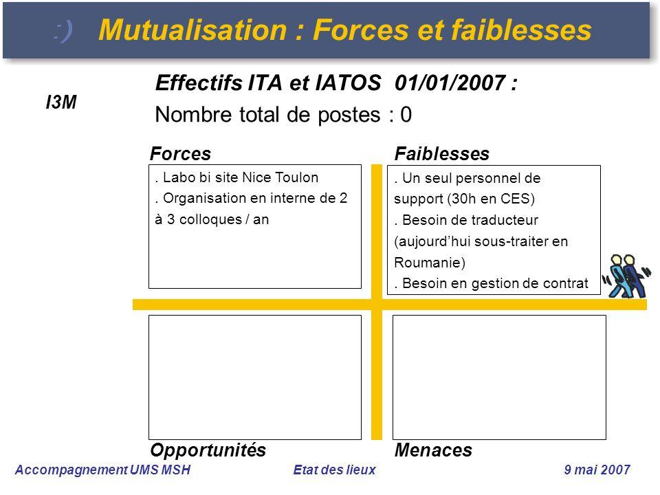 Accompagnement UMS MSH Etat des lieux 9 mai 2007 Mutualisation : Forces et faiblesses. Un seul personnel de support (30h en CES). Besoin de traducteur