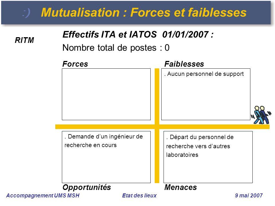 Accompagnement UMS MSH Etat des lieux 9 mai 2007 Mutualisation : Forces et faiblesses. Départ du personnel de recherche vers dautres laboratoires. Auc