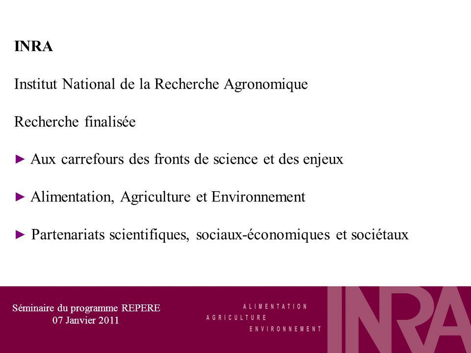 INRA Institut National de la Recherche Agronomique Recherche finalisée Aux carrefours des fronts de science et des enjeux Alimentation, Agriculture et
