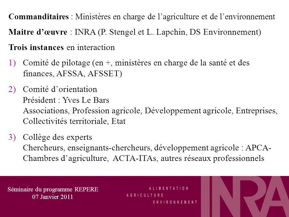 Commanditaires : Ministères en charge de lagriculture et de lenvironnement Maitre dœuvre : INRA (P. Stengel et L. Lapchin, DS Environnement) Trois ins
