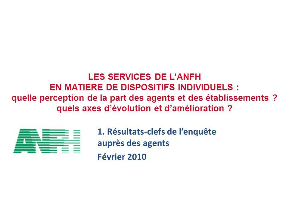 LES SERVICES DE LANFH EN MATIERE DE DISPOSITIFS INDIVIDUELS : quelle perception de la part des agents et des établissements .