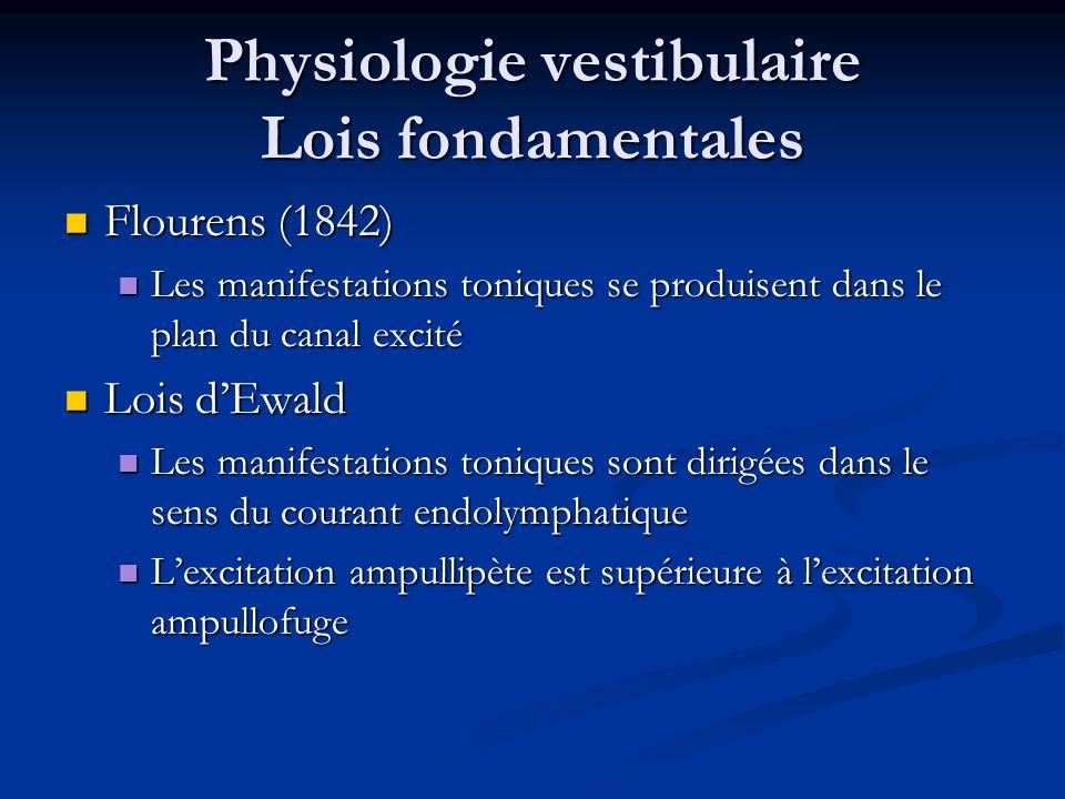 Physiologie vestibulaire Lois fondamentales Flourens (1842) Flourens (1842) Les manifestations toniques se produisent dans le plan du canal excité Les